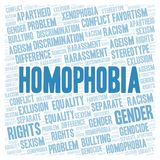 Homophobia - type of discrimination - word cloud. Wordcloud made with text only vector illustration