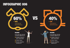 Hond en Cat Infographic Stock Foto