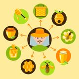 Honey icons set Stock Photos