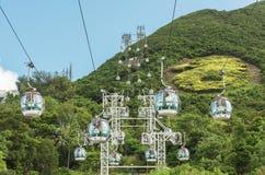 Cablecar in Ocean Park, Hongkong Royalty Free Stock Photography