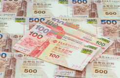 Hong Kong dollars background Royalty Free Stock Images