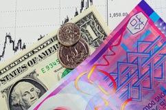 Hong Kong dollarvalutakurs Royaltyfria Foton