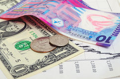 Hong Kong dollarvalutakurs Royaltyfri Foto