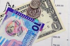Hong Kong dollarvalutakurs Royaltyfri Bild