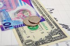 Hong Kong dollarvalutakurs Royaltyfria Bilder