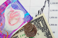 Hong Kong-dollarwisselkoers stock foto's