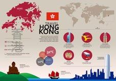 Hong Kong podróż Infographic Obrazy Stock