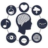 hoofd de vooruitgangsnetwerk van hersenentoestellen Stock Afbeelding