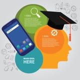 Hoofd het denken onderwijs informatie-grafische bedrijfs vectorproces volledige kleur van Smartphone-gadgetcommunicatietechnologi stock illustratie