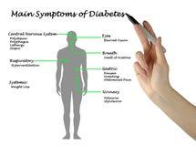 Hoofdsymptomen van Diabetes stock foto's