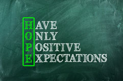 Hope. Acronym of Hope written  on green chalkboard Royalty Free Stock Photos
