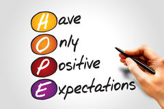 HOPE. Success, business concept acronym Stock Images
