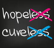 Hopeless cureless. Words for getting success and motivation Royalty Free Stock Image