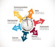 Hora de aprender el concepto - cronómetro con símbolos de la escuela - biología, química, la física, matemáticas, literatura, geo ilustración del vector