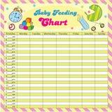 Horario de alimentación para las mamáes - ejemplo colorido del bebé del vector Imagen de archivo