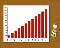 Horario del crecimiento del negocio Imagen de archivo libre de regalías