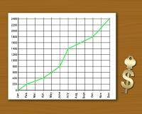 Horario del crecimiento del negocio Imágenes de archivo libres de regalías