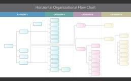 Horisontalorganisatoriskt företags diagram för vektor för flödesdiagram vektor illustrationer