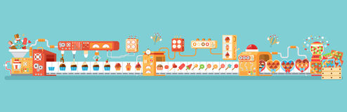 Free Horizontal Illustration Isolated Conveyor For Production And Packaging Candies, Lollipops Sweets, In Flat Style Royalty Free Stock Images - 82843119