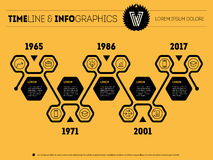 Horizontal Infographic timeline. Vector web template  Royalty Free Stock Image