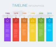 Horizontale Vektorzeitachse-Informationsgraphik mit Linie Ikonen Lizenzfreie Stockfotografie