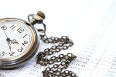 Horloge op Cijfers Stock Afbeeldingen