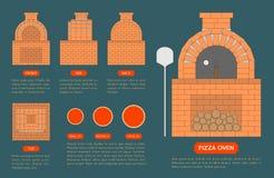 Horno de la pizza hecho de ladrillos con la visión superior, delantera, lateral, trasera ilustración del vector