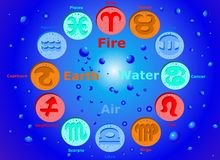 Horoscoop: 12 de Elementen van de Tekens van de dierenriem Stock Fotografie