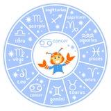 Horoscop teken-08 Royalty-vrije Stock Afbeelding