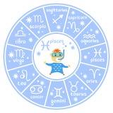 Horoscop teken-04 Royalty-vrije Stock Afbeelding