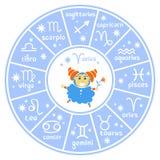 Horoscop teken-05 Stock Afbeelding