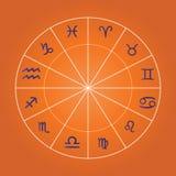 Horoscope Ilustração Royalty Free