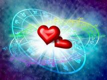 horoscope imagen de archivo libre de regalías