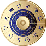 Horoscope Royalty Free Stock Image