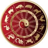 Horoscope Fotografie Stock Libere da Diritti