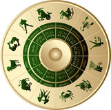 Horoscope Stock Photography