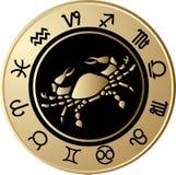 Horoscope Cancer Royalty Free Stock Photography