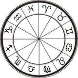 Horoscope chart. Circle with all 12 horoscope signs Royalty Free Stock Images