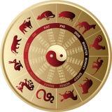 Horoscope cinese Fotografia Stock Libera da Diritti