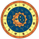 Horoscope circle. With the signs of the zodiac, the constellations of the sun and moon