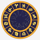 Horoscope circle. Royalty Free Stock Photo