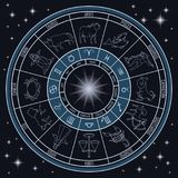 Horoscope circle with zodiac signs Stock Image