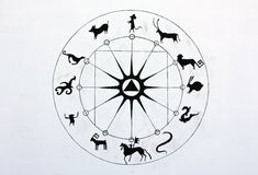Horoscope de China fotografia de stock royalty free