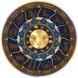 Horoscope Wheel. With european zodiac signs and symbols Royalty Free Stock Photo
