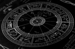 Horoscope wheel chart Stock Images