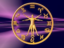 Horoscope, the zodiac. Royalty Free Stock Photos