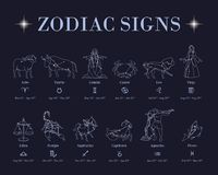 Horoscope with zodiac signs Stock Photos