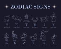 Horoskop med zodiaktecken Arkivfoton