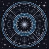 Horoskopcirkel med zodiaktecken Fotografering för Bildbyråer