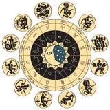 Horoskoptierleute Lizenzfreie Abbildung